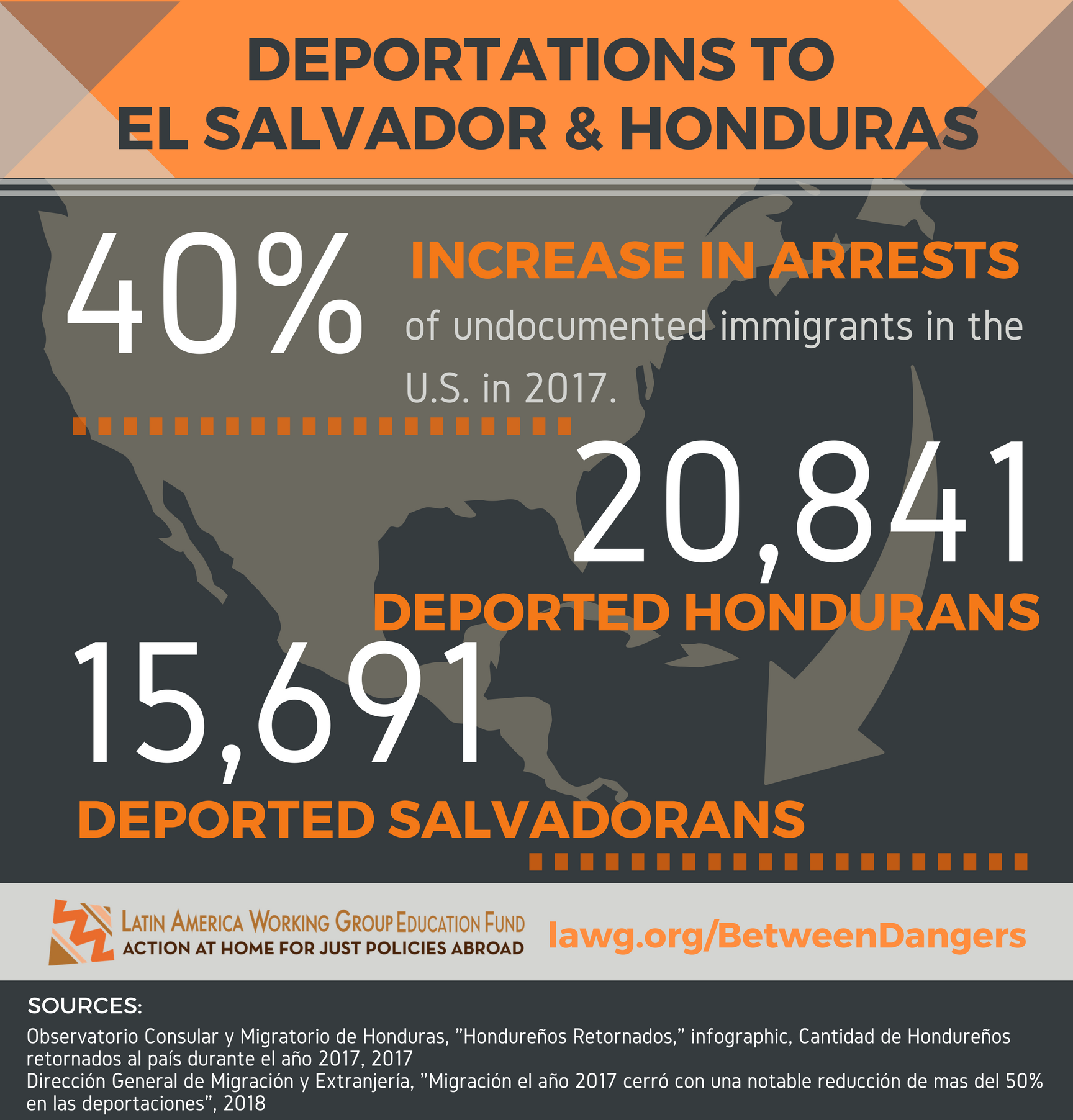 Deportations to H and ES Between Dangers